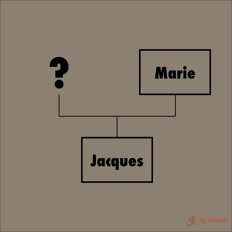 J Comme Jacques